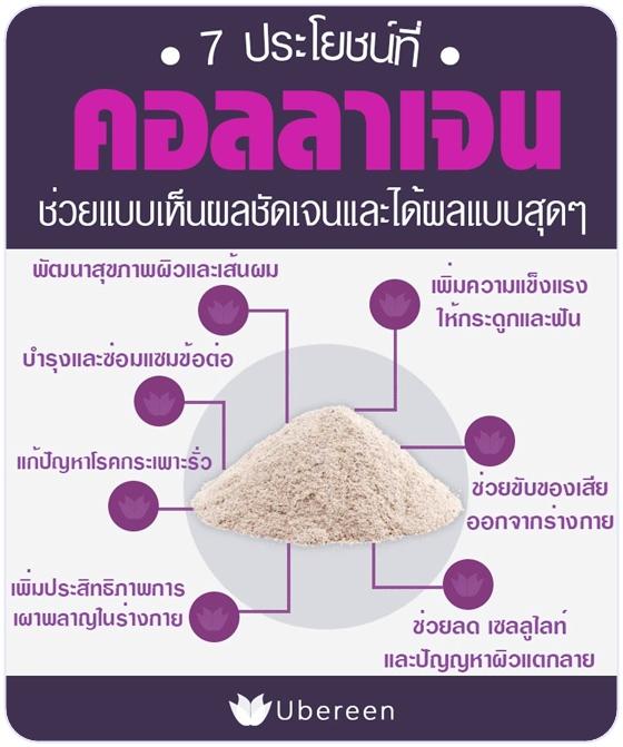 Ubereen Collagen ช่วยอะไร